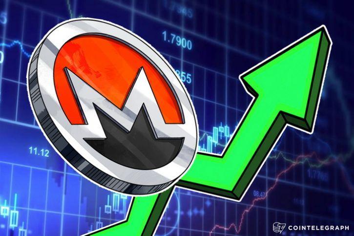 monero trading online