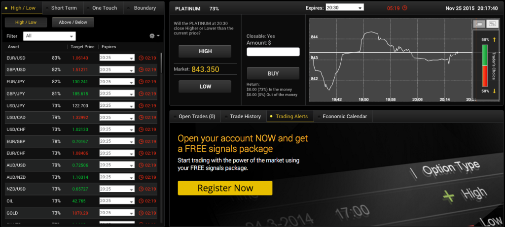 24 option online trade site